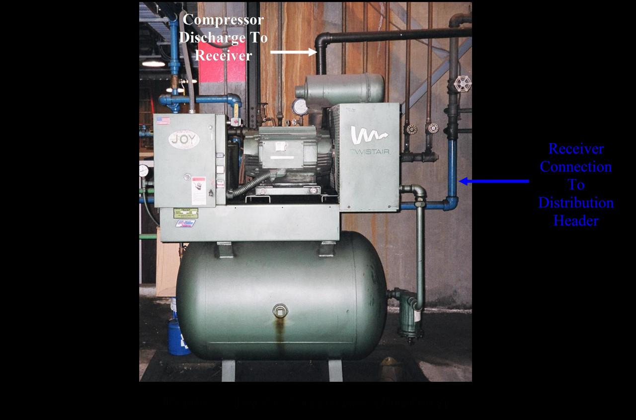Joy Air Compressor