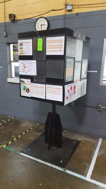 Swivel Mounted Information board